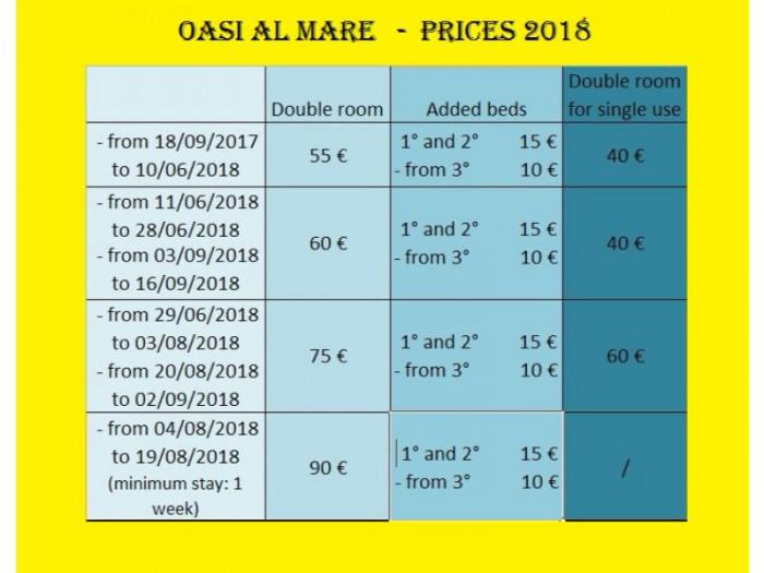 Prices2018